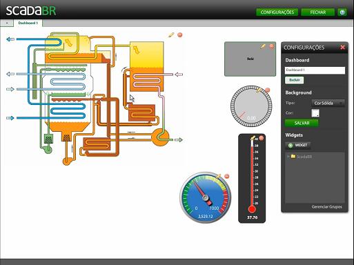 Automação com software livre utilizando o ScadaBR | Automações